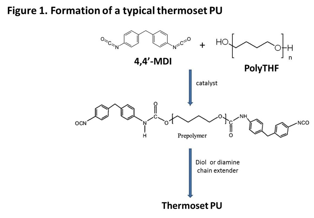 The Winding Road to Renewable Thermoset Polymers Part 3