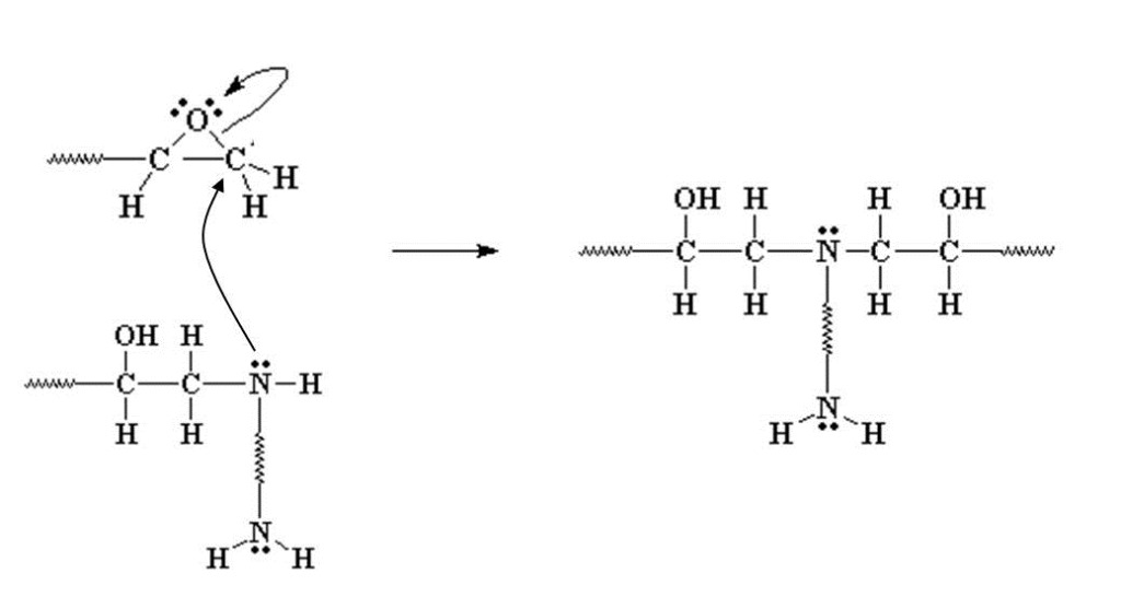 Secondary On A Ring Organic Chemistry