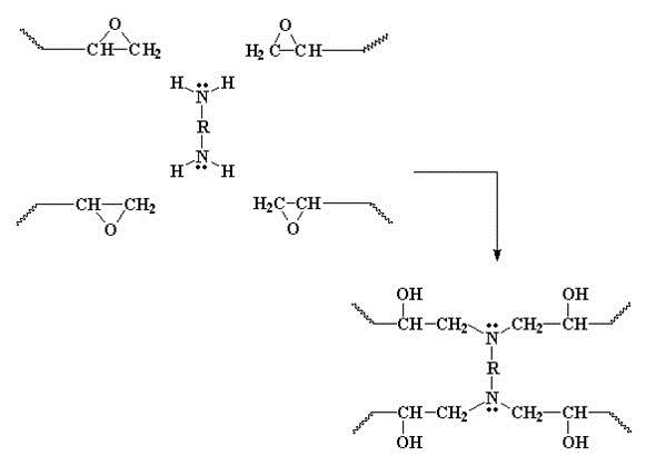 how to add a cn to an amide