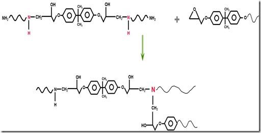 Epoxy crosslinking with amines