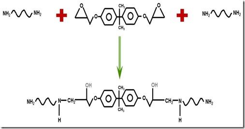 Epoxy linear polymerization