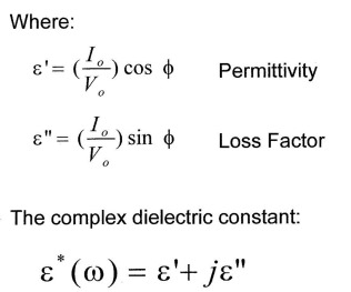 equation for permititivity and loss factor