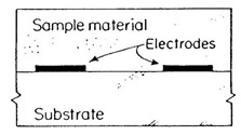 microdielectric sensor and interdigitated comb electrodes - Copy