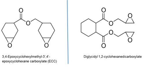 cycloaliphatic epoxies for UV cationic curing
