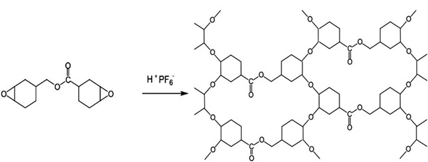 photoacid catalyzed homo-polymerization