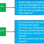 New Product Portfolio Analysis Part 6: Can we Win?