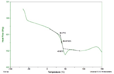 Figure 2 epoxy amine after room temperature cure