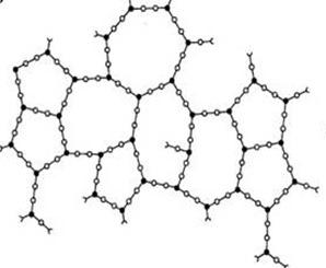 crosslinked network