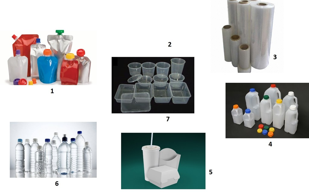 Image result for Plastics has been used for food packaging