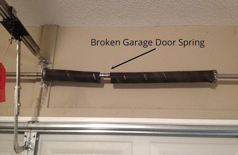 An Example Of Initiative My Garage Door Experience