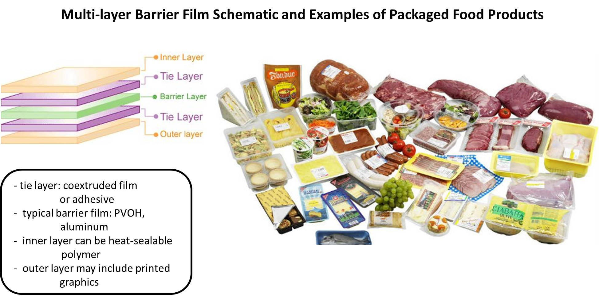 Recycle And Disposal Of Plastic Food Packaging Waste 9 Some Of The Challenges Facing The Business Of Municipal Waste Sorting Polymer Innovation Blog